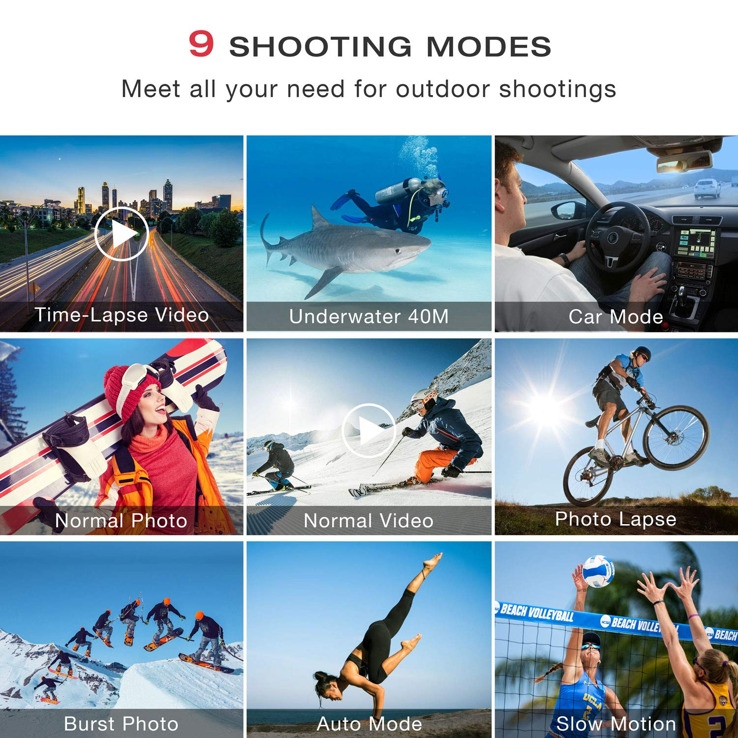 Best Campark Action Camera In India
