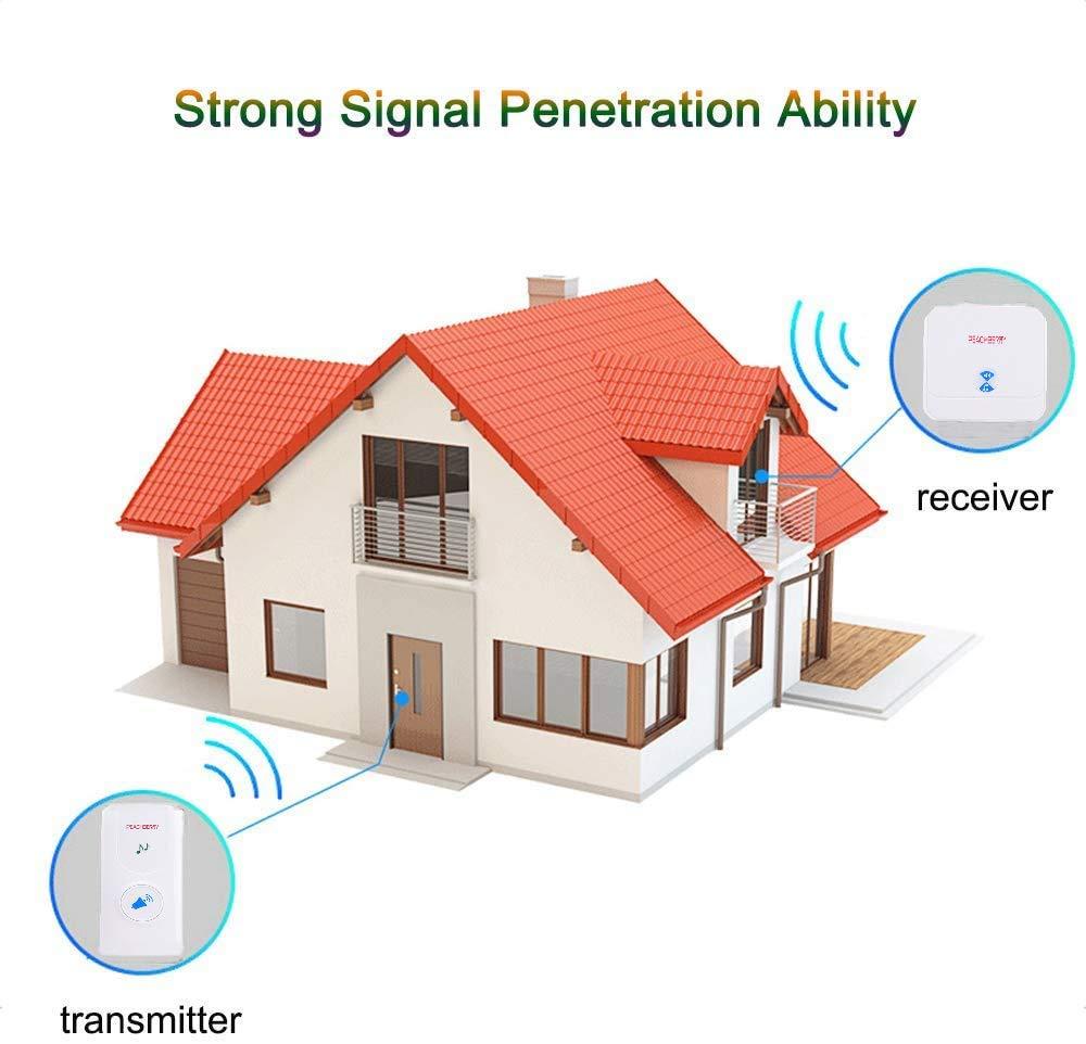PEACHBERRY Best Wireless Doorbell In India
